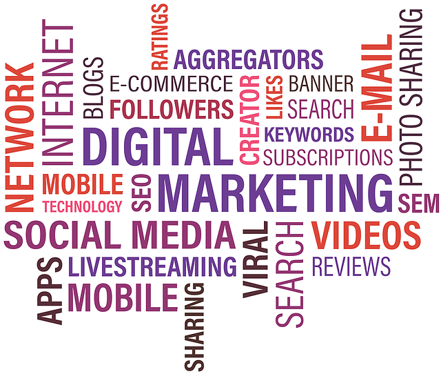Digital Marketing Word Cloud