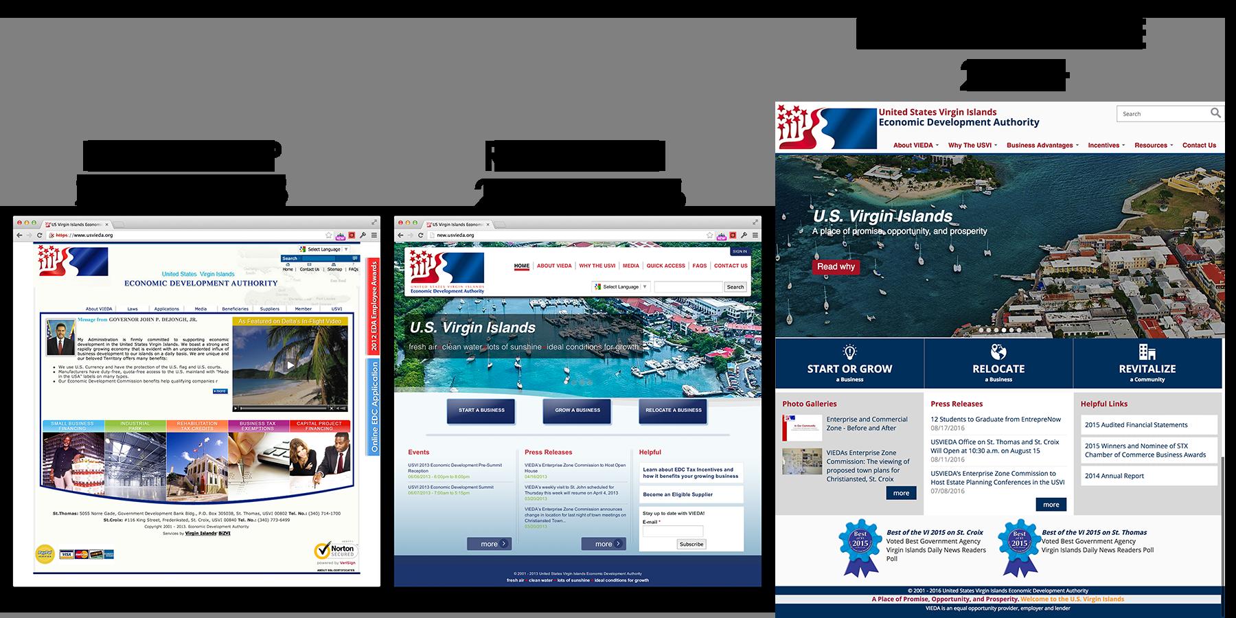 USVIEDA Website Refresh